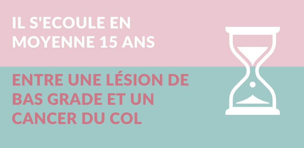 Papillomavirus : il s'écoule en moyenne 15 ans entre une lésion de bas grade et un cancer du col, rappelle le Dr Olivier Marpeau, chirurgien gynécologue à Aix-en-Provence